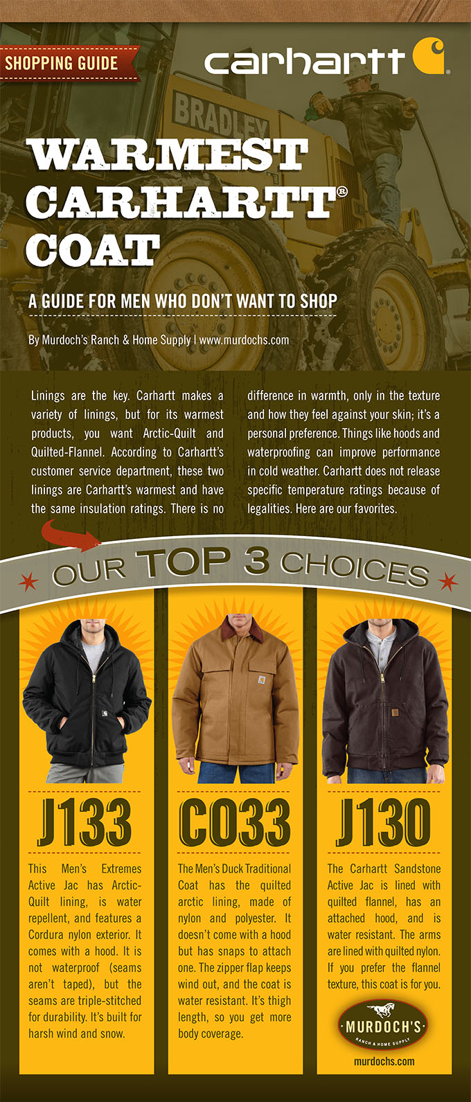 Three of the warmest Carhartt Men's Coats