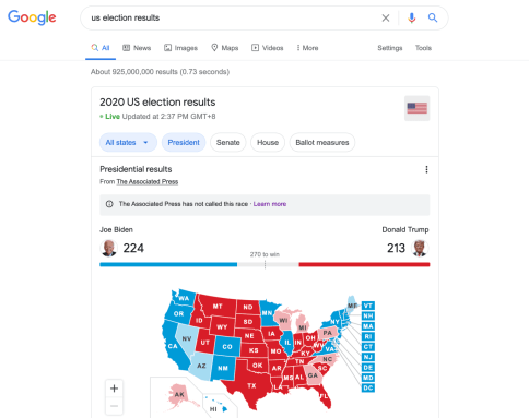 Real-time election results from The Associated Press (AP) on Google searching page.
