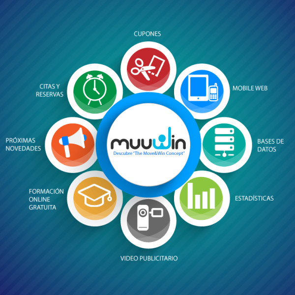 MUUWIN-DESCRIPCION