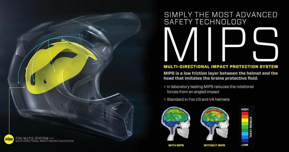 Mips Tech