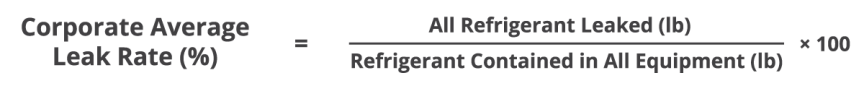 Corporate Average Leak Rate (%) = (All Refrigerant Leaked / Refrigerant Contained in All Equipment) × 100