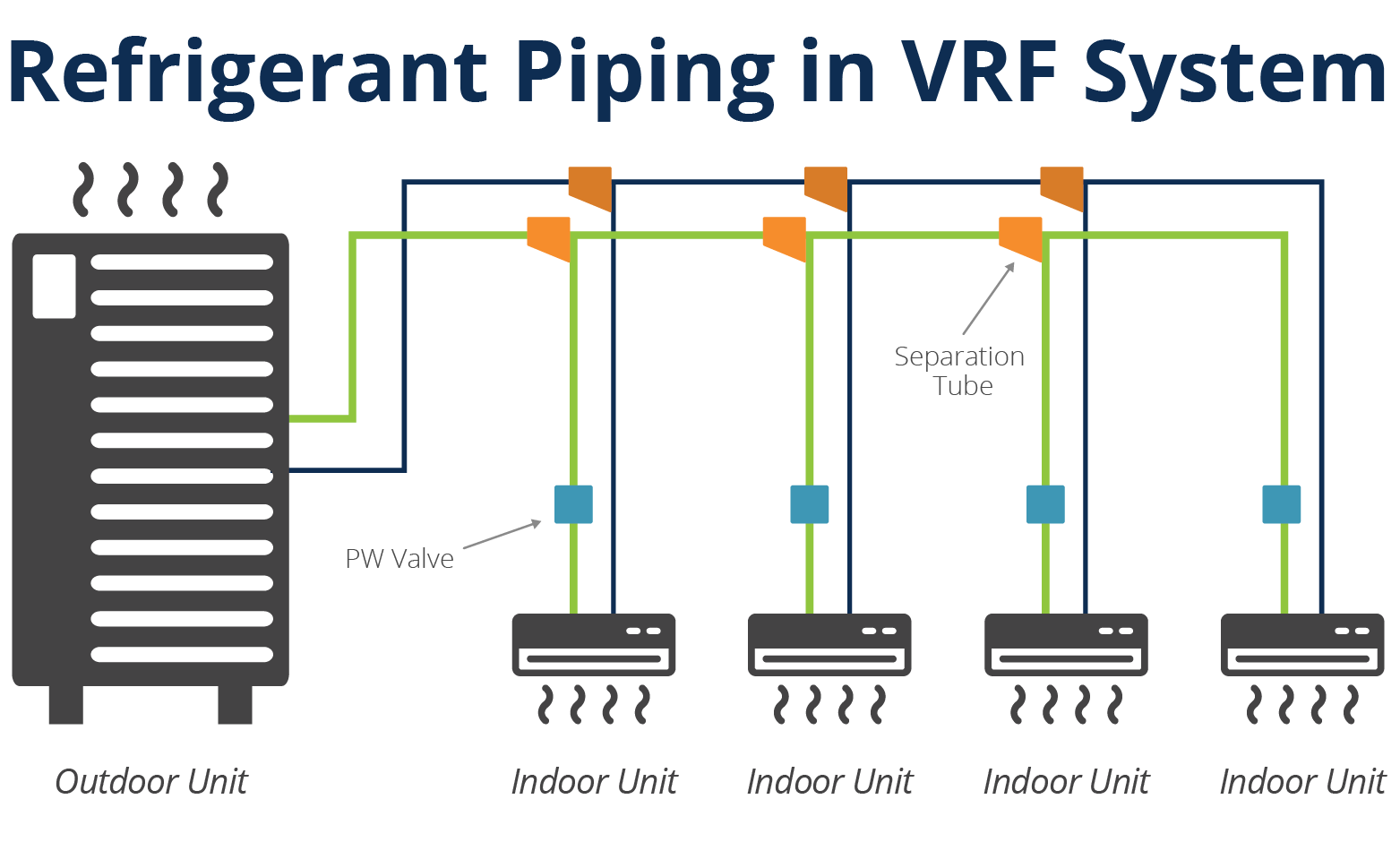 piping diagram for vrv system wire diagram database  piping diagram for vrv system #7