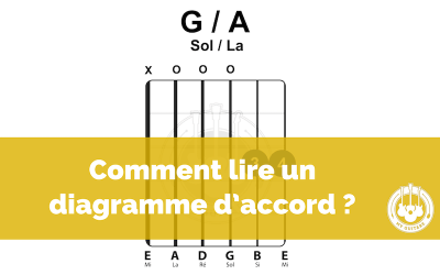 Comment lire un diagramme d'accord ?