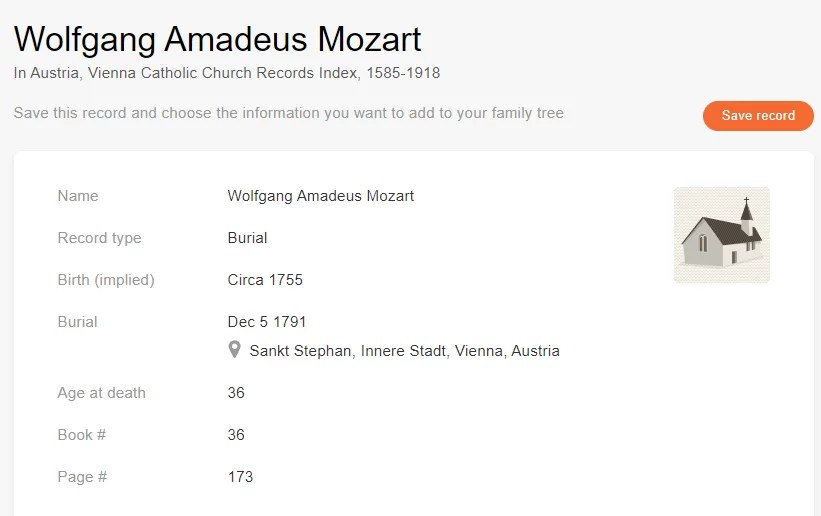 Burial Record of Wolfgang Amadeus Mozart