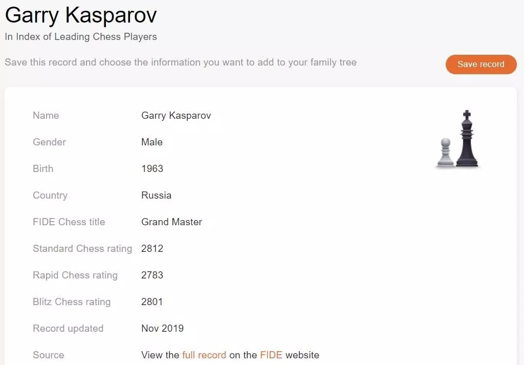 Garry Kasparov [Credit: MyHeritage Index of Leading Chess Players]