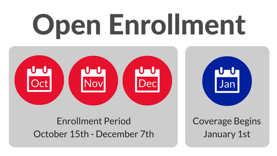 It's Almost Medicare Open Enrollment Time! - MS ...
