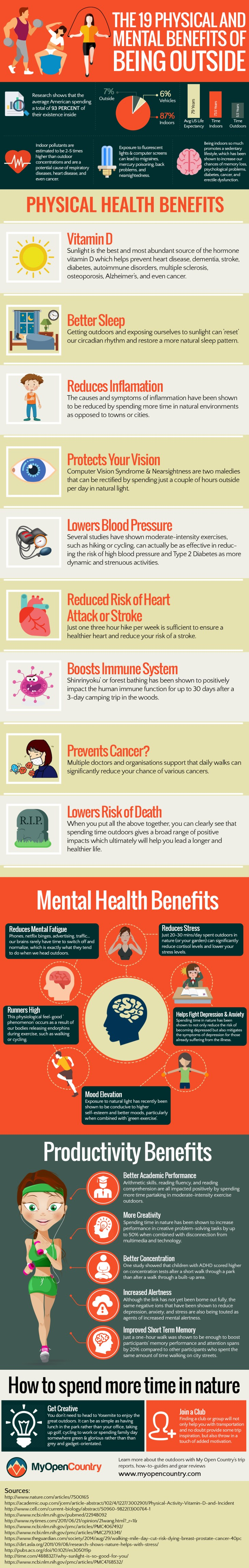 HealthBenefitsOutside_infographic