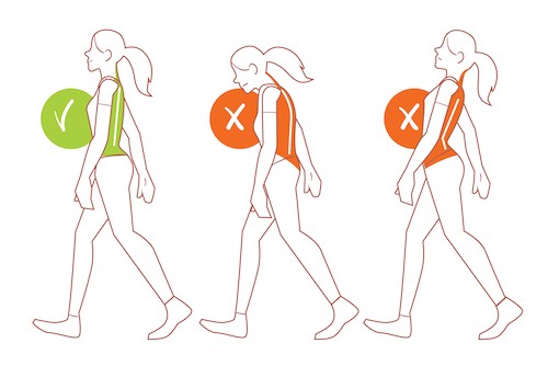 Proper walking posture graphic