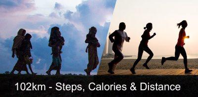 UNHCR Challenge concept - 102k steps, calories, distance