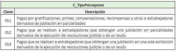 c_TipoPercepcion-nuevas-claves-sat