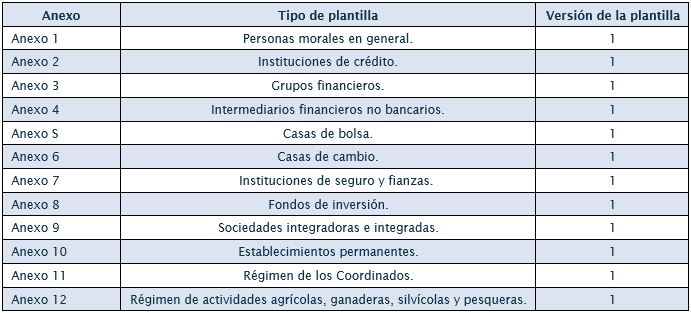Plantillas_info_situacion_fiscal_mysuitemex_blog