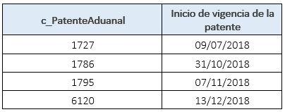 c_PatenteAduanal_250619