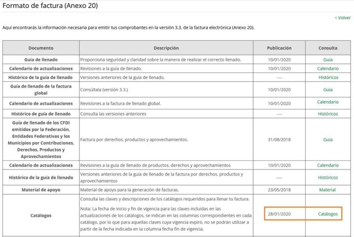 actualizacion-sat-catcfdi-28012020_blog_mysuite
