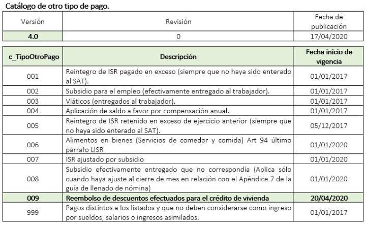 c_TipoOtroPago_sat_009_reembolso_descuento_para_credito_vivienda_mysuite