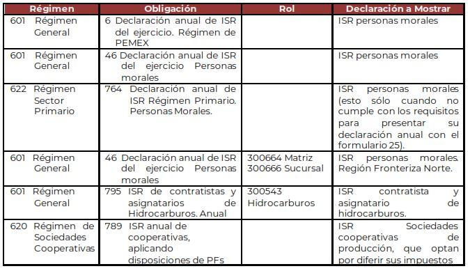 Declaracion_anual_pm_obligadas_2020_sat_blog_mysuitemex