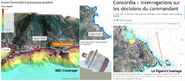 Costa Concordia Media Coverage