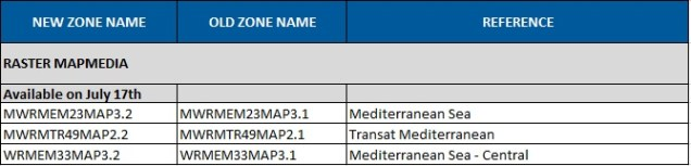 Croatia Raster Chart Update EN