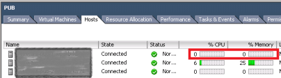 VMware vCenter View