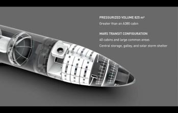 BFR compartiment avant passagers