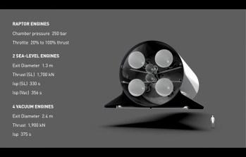 BFR vue sur les moteurs du vaisseau
