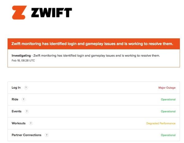 Zwift Inc Status