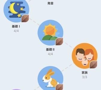 中国語学習アプリHelloChineseを使ってみて感じた学習に集中できる快適さ