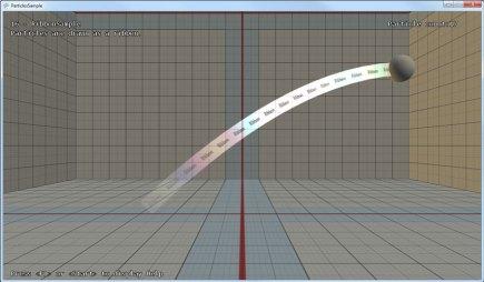 New Ribbon Particle