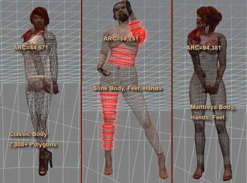 Mesh Body Comparison - 2015