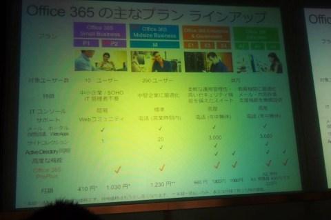 AUGM東京2013 June 036