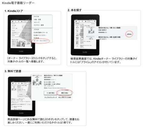 Kindleオーナー ライブラリー利用方法