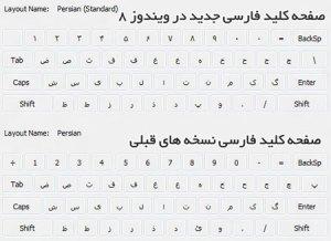 صفحه کلید استاندارد فارسی در ویندوز ۸