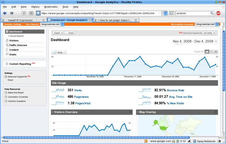 analytic-namran-1month.png