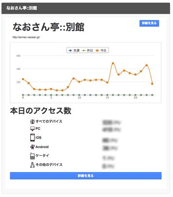 Cocolog_analyze_04
