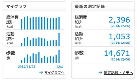 activity_141206