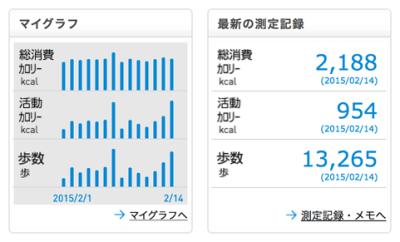 activity_150214