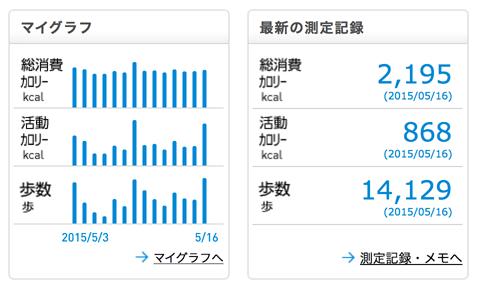 activity_150516