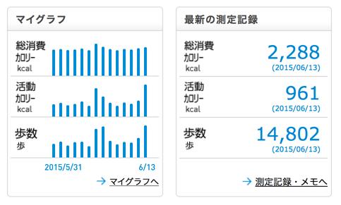 activity_150613