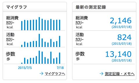activity_150718