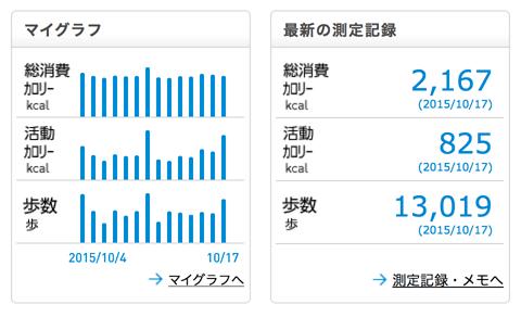 activity_151017