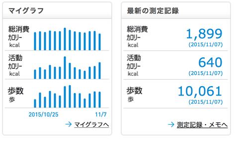 activity_151107