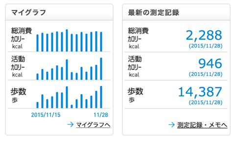 activity_151128