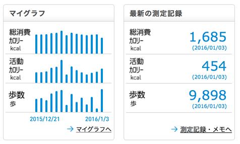 activity_160103