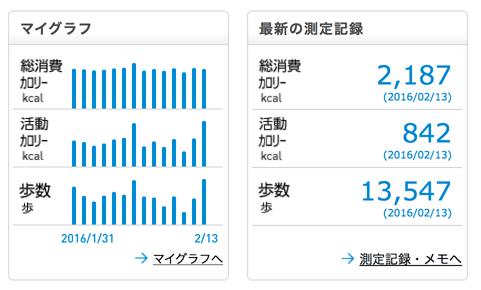 activity_160213