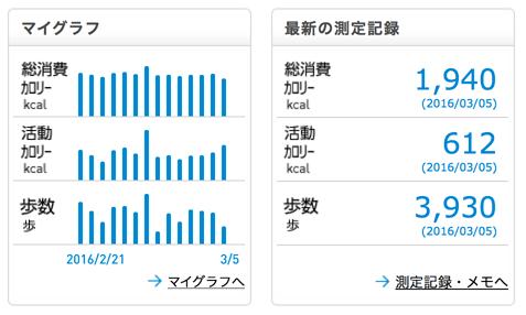activity_160405
