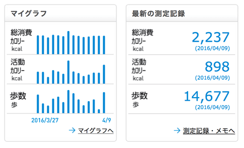 activity_160409