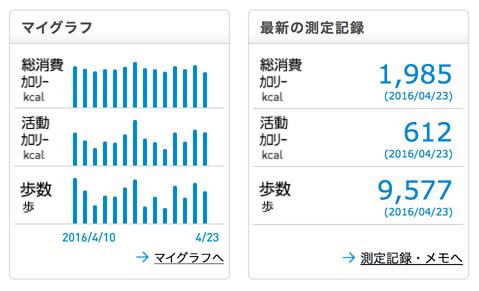 activity_160423