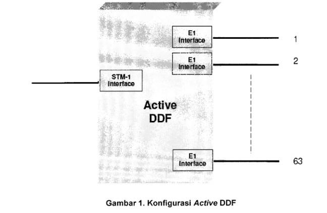 Active DDF