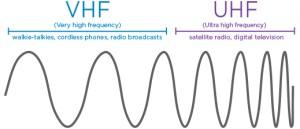 VHF dan UHF