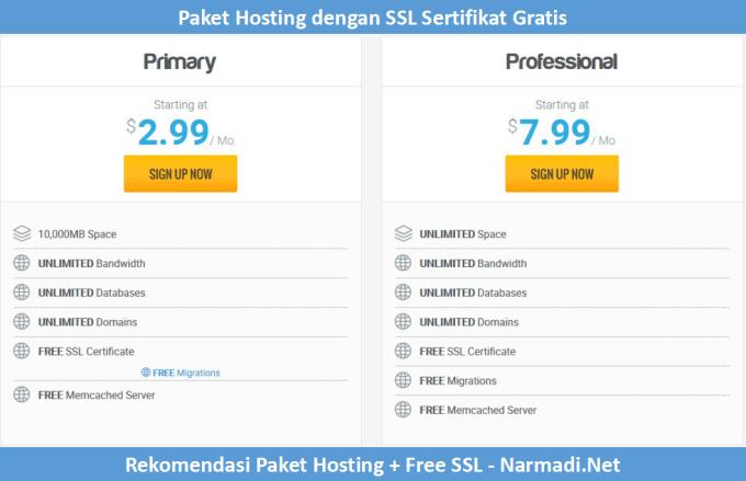 Perbandingan Paket Webhosting dengan SSL Gratis