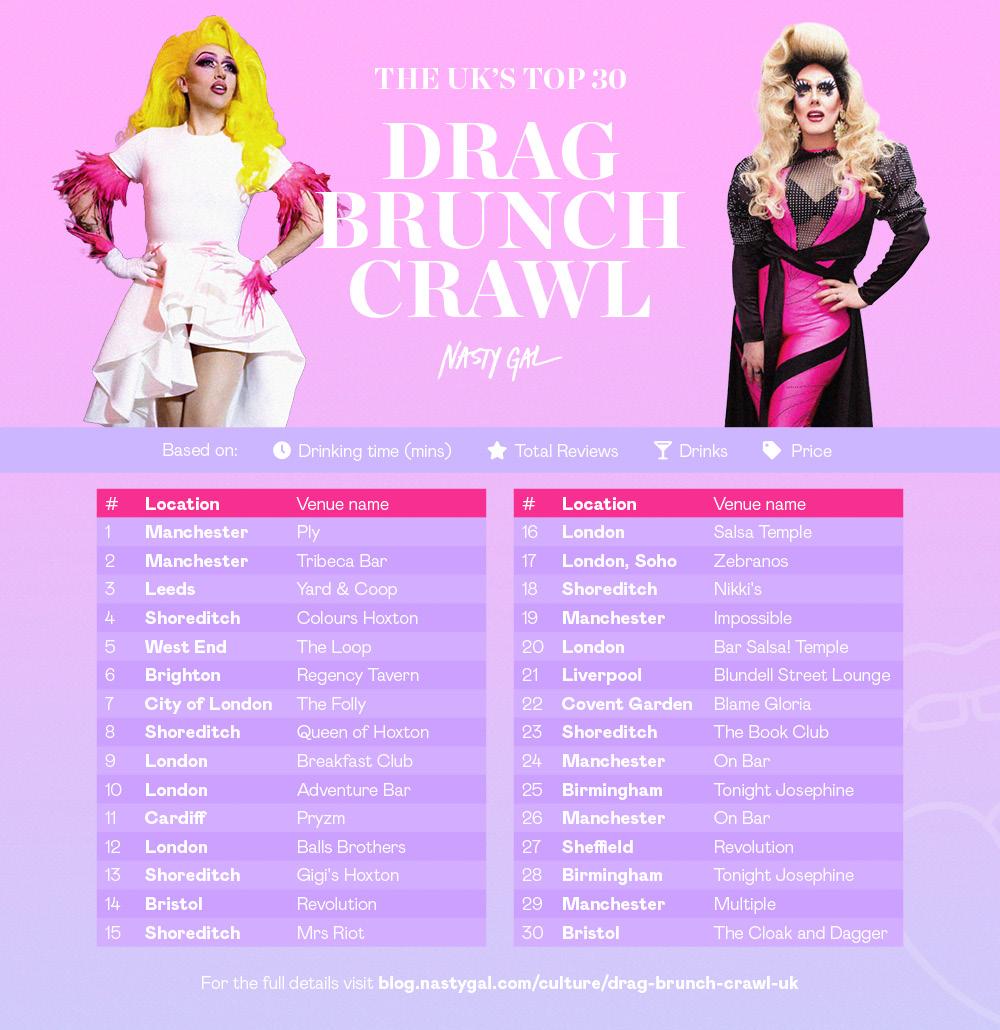 Best Drag Queen Brunch by City
